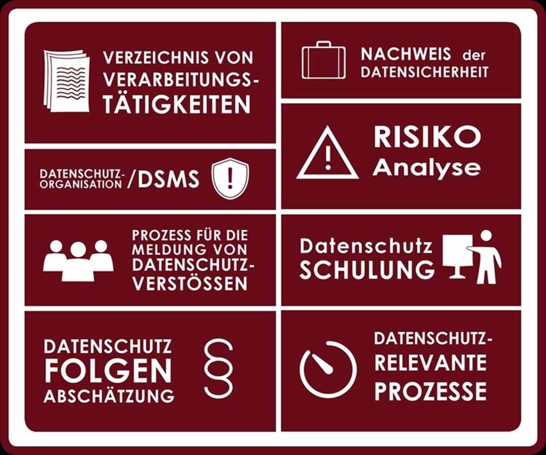Aufgaben des Datenschutzbeauftragten, vermittelt am Beispiel Duesseldorf