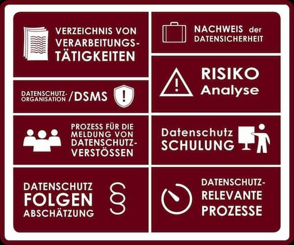 Externer Datenschutzbeauftrgater in / für Köln mit kompetenter DSGVO Aufgaben