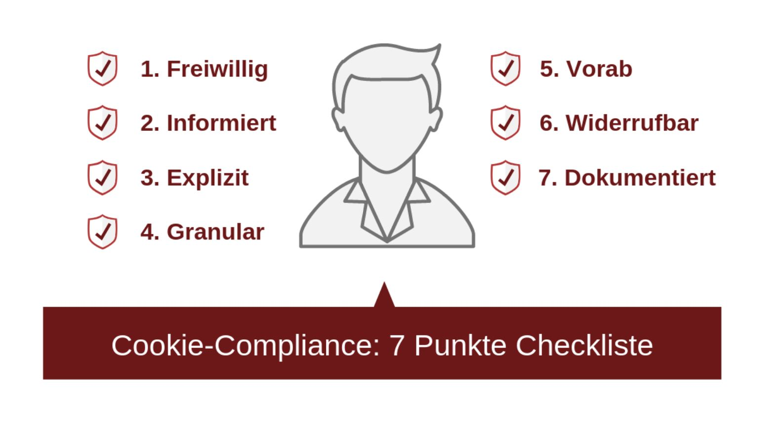 Cookie-Compliance: 7 Punkte Checkliste