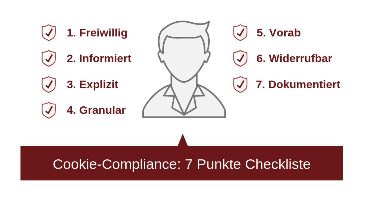 Cookie-compliance-checkliste