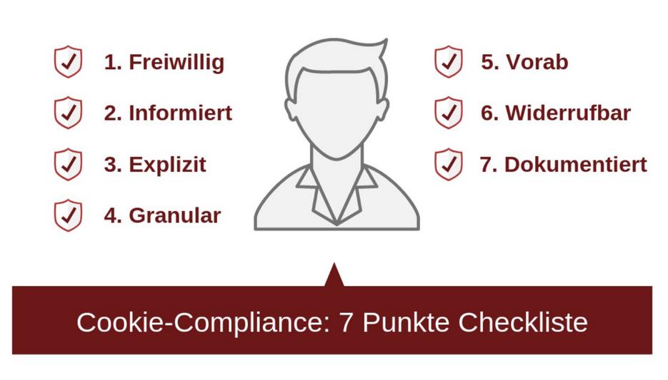 Cookie-Compliance: 7 Punkte Checkliste