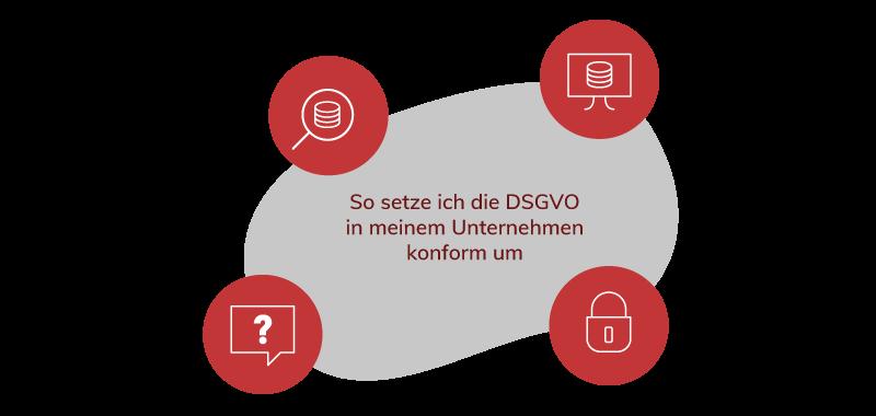 Datenschutz im Unternehmen, Datenschutzaudit