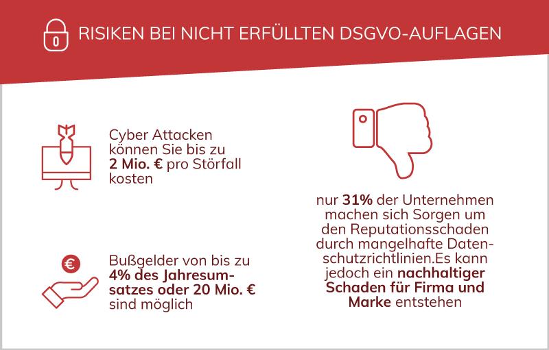 Datenschutzrichtlinie, DSGVO, DSGVO-Vorlagen