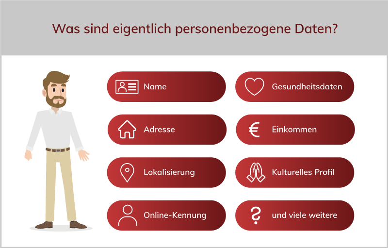 Personenbezogene Daten, Datenschutz, Verzeichnis der Verarbeitungstätigkeiten, VVT, Datenschutzerklärung DSGVO