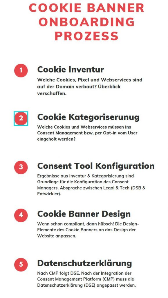 cookie banner integration