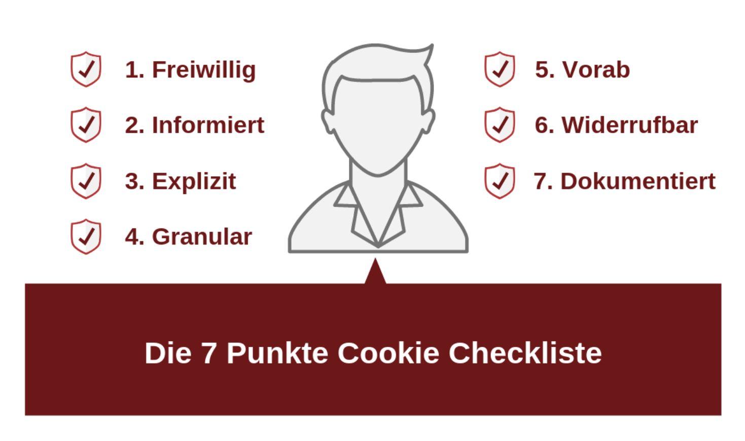 cookie banner dsgvo beratung berlin