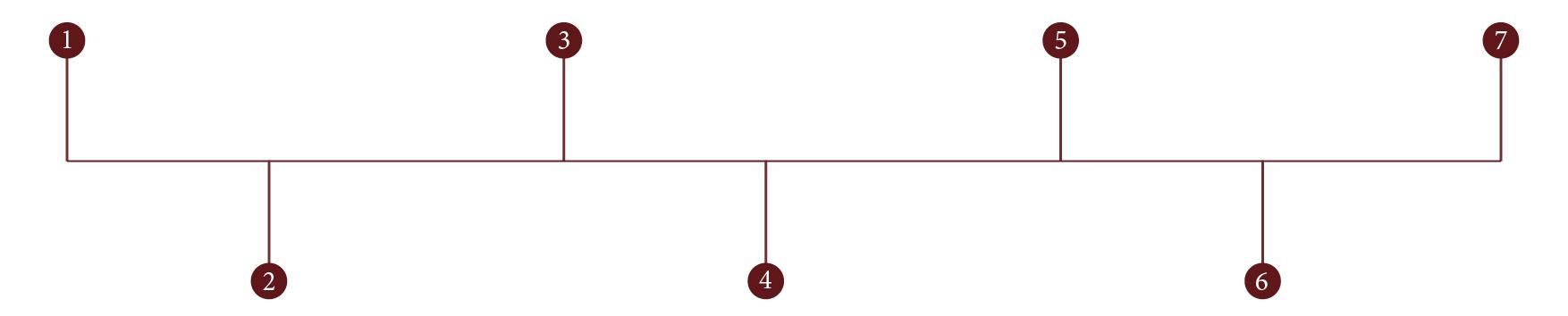 Timeline_numbers