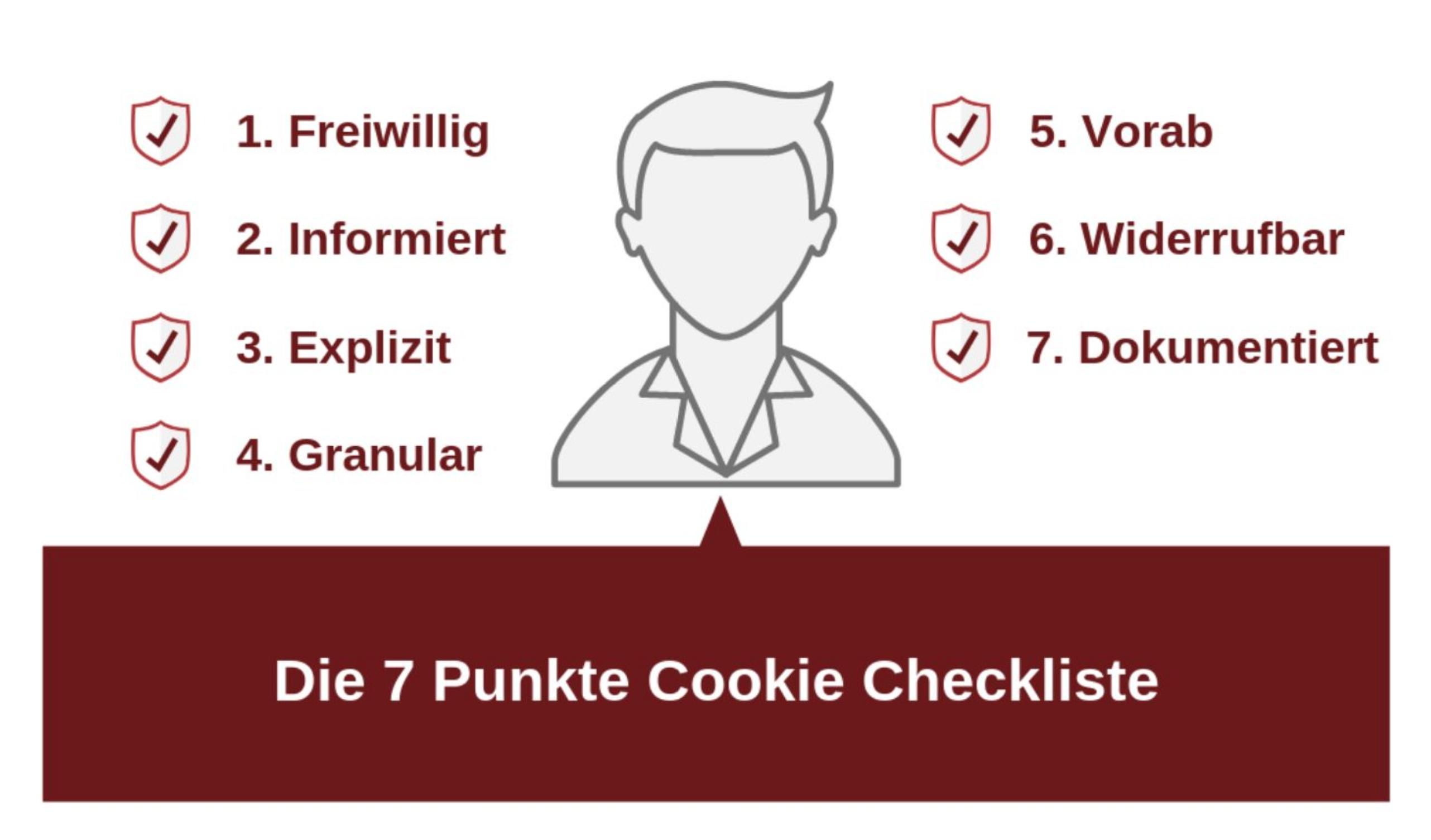 Webcompliance Cookie Banner Köln